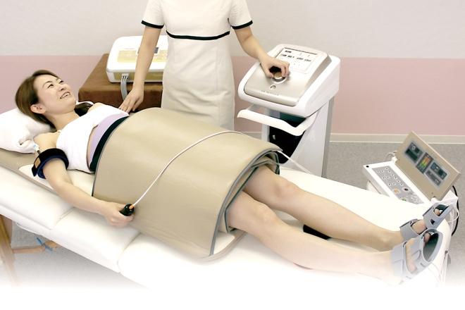 ミラクル 骨盤矯正トリプルシステム