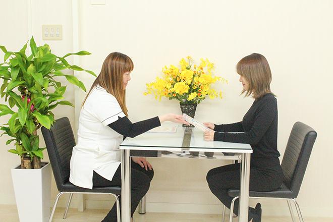 CPサロン アクア(AQUA) お悩みやお肌の変化などをお話します