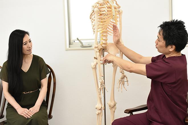 整体院 賢 自分の体について理解を深めることが健康への近